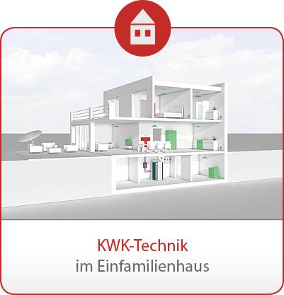 KWK Technik Einfamilienhaus