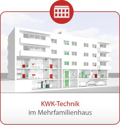 KWK Technik Mehrfamilienhaus
